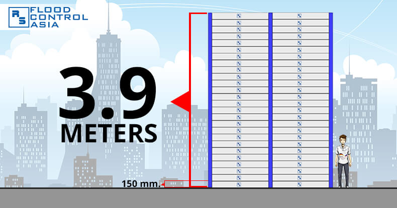 height of barriers