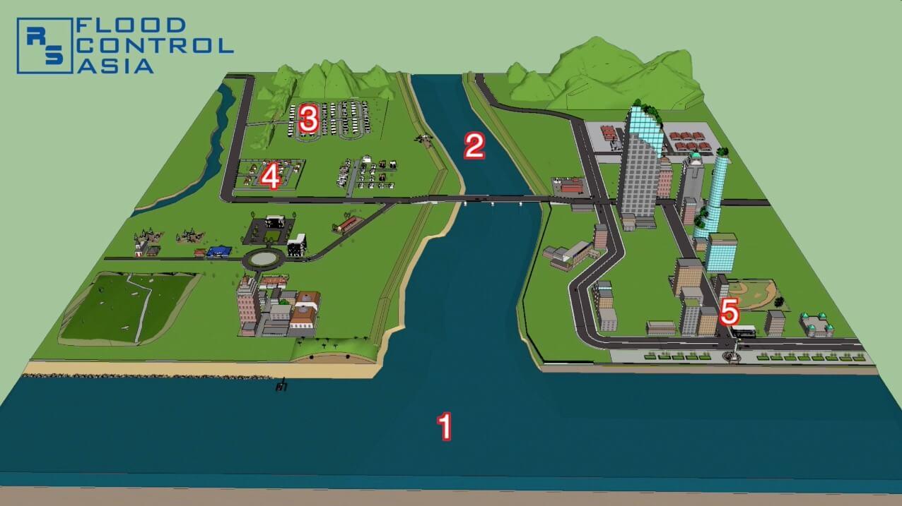 Flood-protection-method-map