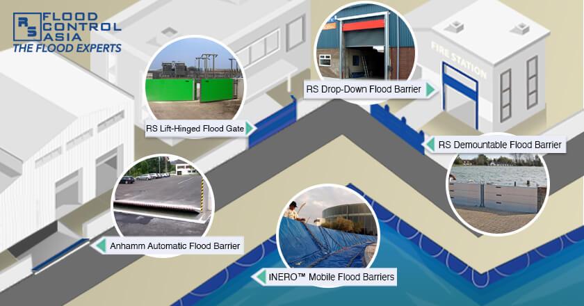 flood protection barrier