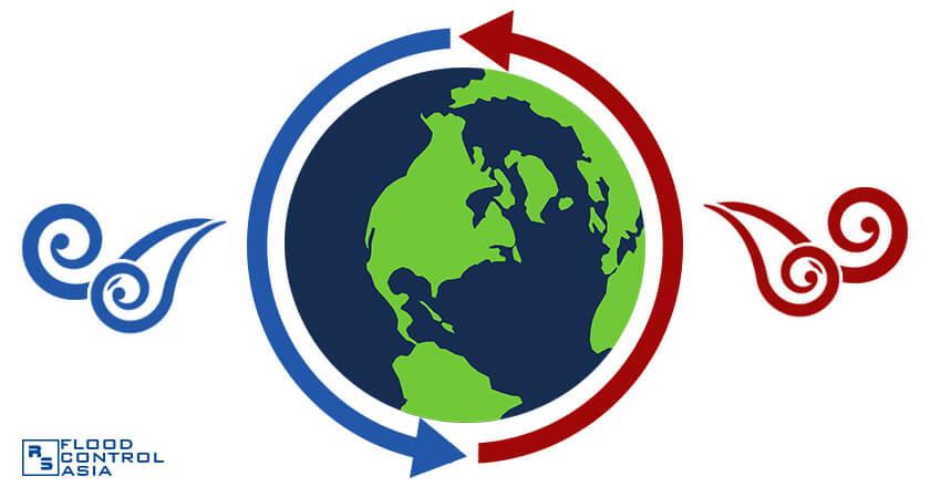 World map cycle